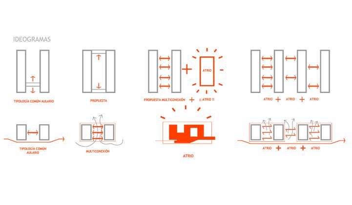 3_ideogramas